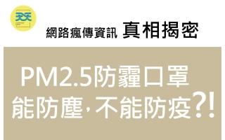 PM2.5防霾口罩,可以防疫嗎?!真相揭密